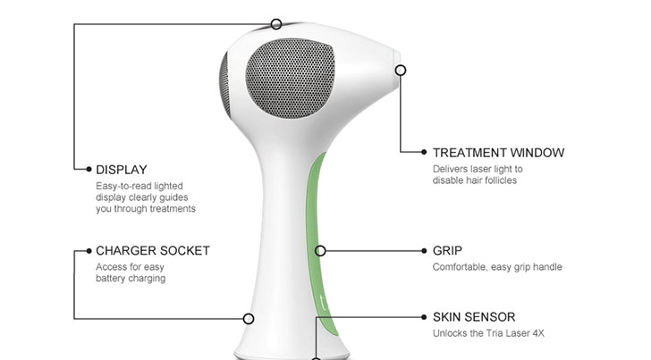device for laser hair removal at home
