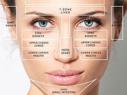 Face Mapping: What Your Acne Reveals About Your Health